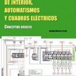 leer INSTALACIONES ELECTRICAS DE INTERIOR
